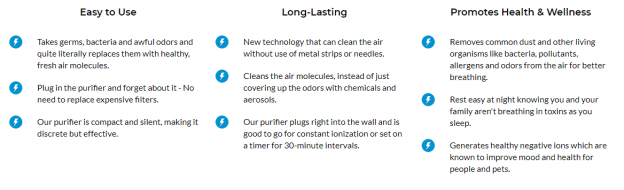 IonPure Pure Air Purifier Features and Benefits